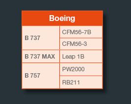 aircraft applications BOEING jacXson U70