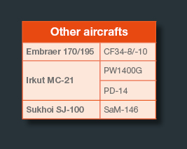 aircraft applications jacXson U70